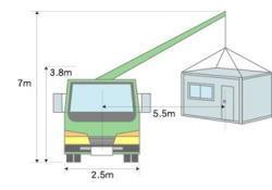 スーパーハウスの搬入・設置はクレーン付トラック(ユニック車)で行います。